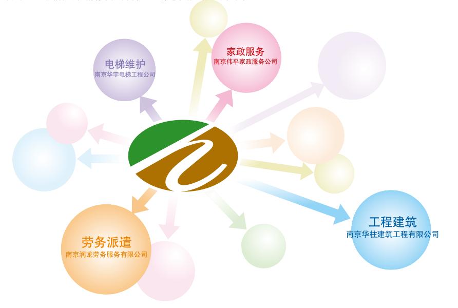 南京华龙物业管理有限公司